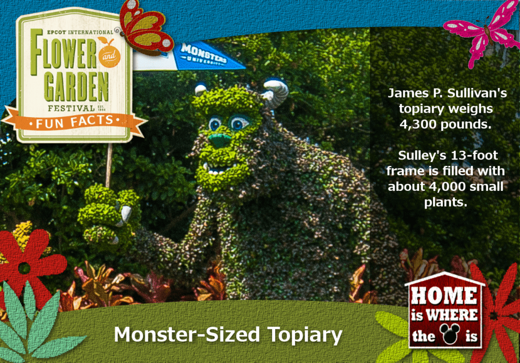 Epcot Flower & Garden Festival Fun Fact Monsters Sulley